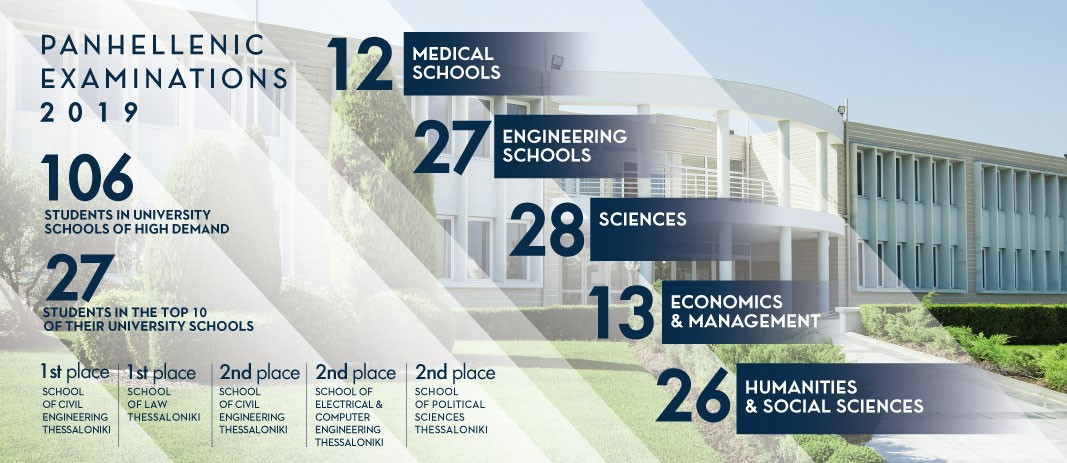 Mandoulides Schools students achieved top places in the 2019 Panhellenic Exams and have been admitted to university schools of high demand.