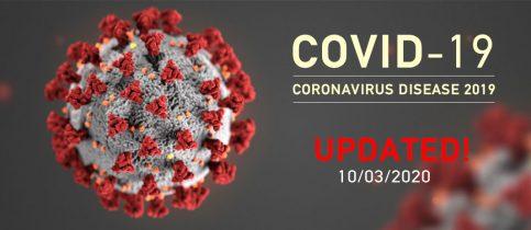 Kορονοϊός (Covid-19) - Μέτρα πρόληψης