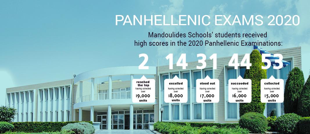 Panhellenic Exams 2020, Moria